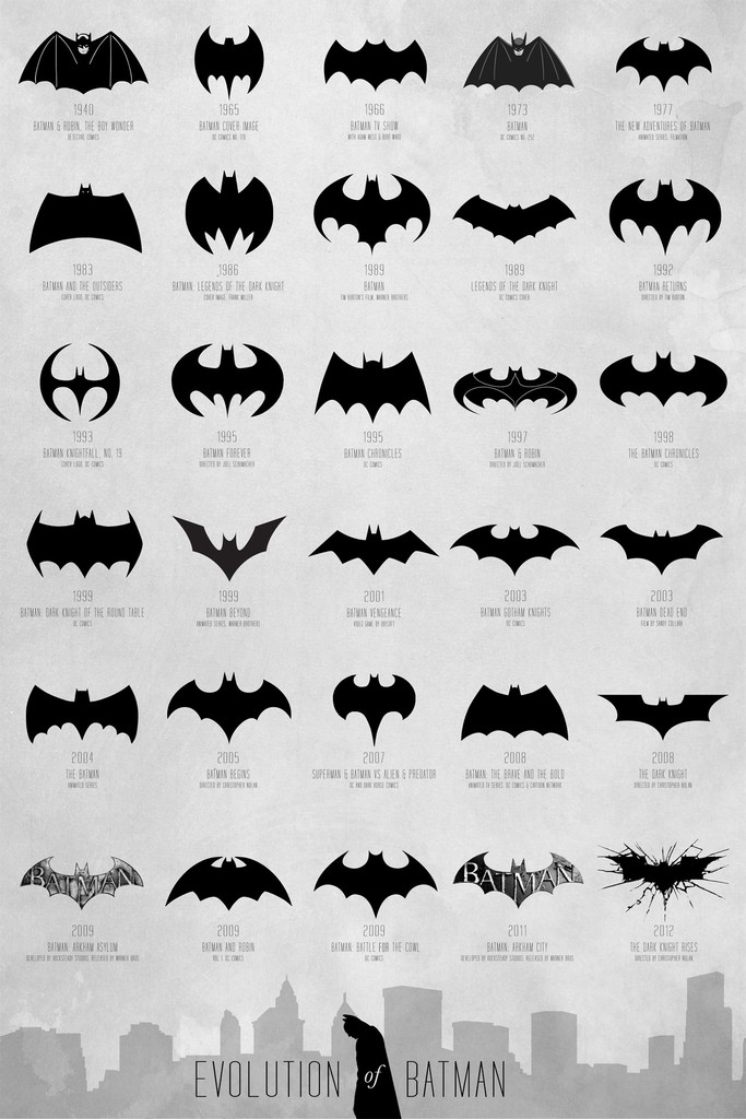 #no-words … batman logo evolution